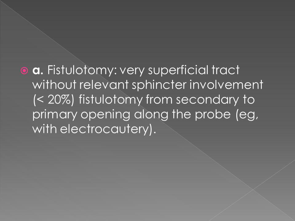a. Fistulotomy: very superficial tract without relevant sphincter involvement (< 20%) fistulotomy from secondary to primary opening along the probe (e
