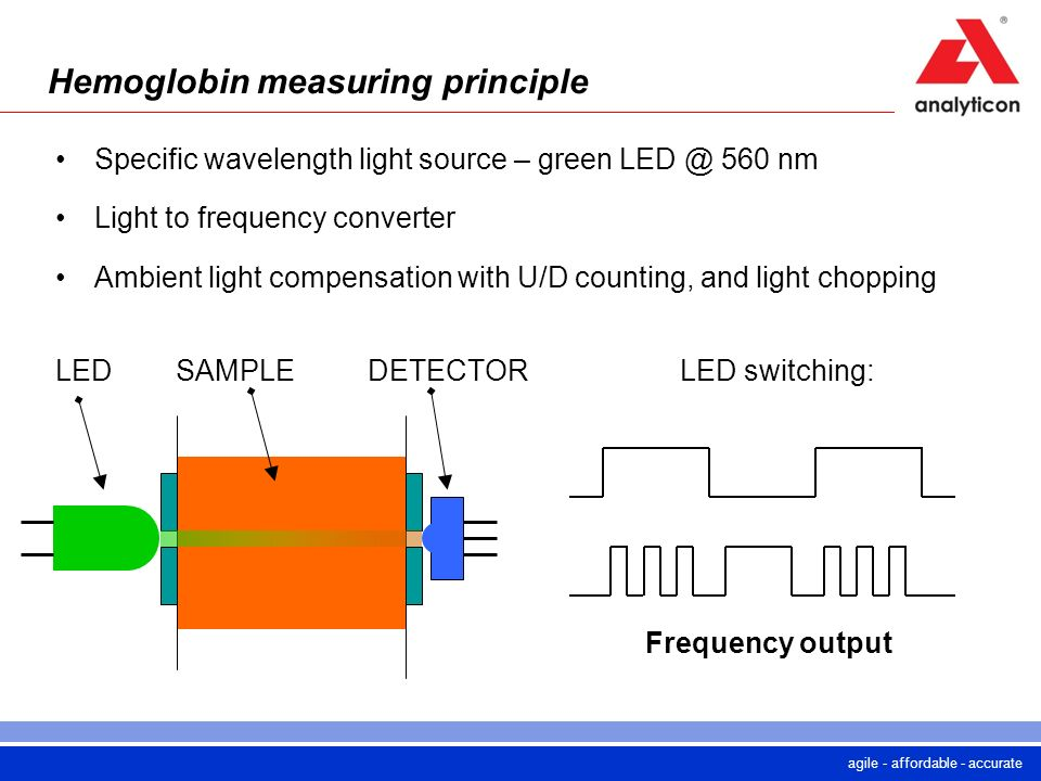 agile - affordable - accurate Hemoglobin measuring principle Specific wavelength light source – green LED @ 560 nm Light to frequency converter Ambien