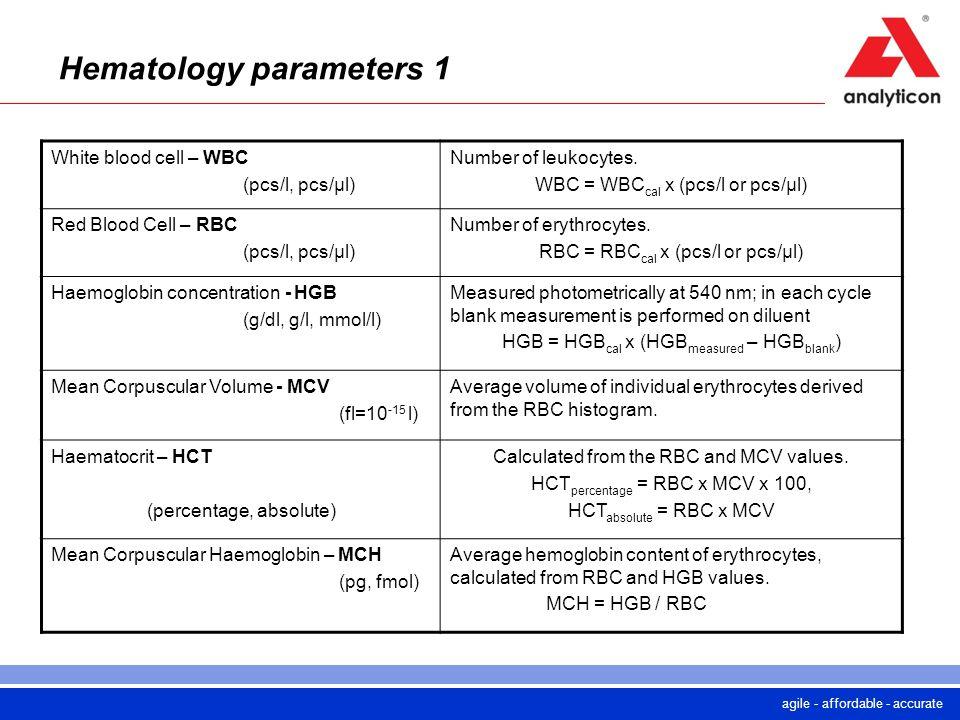 agile - affordable - accurate Hematology parameters 1 White blood cell – WBC (pcs/l, pcs/µl) Number of leukocytes. WBC = WBC cal x (pcs/l or pcs/µl) R
