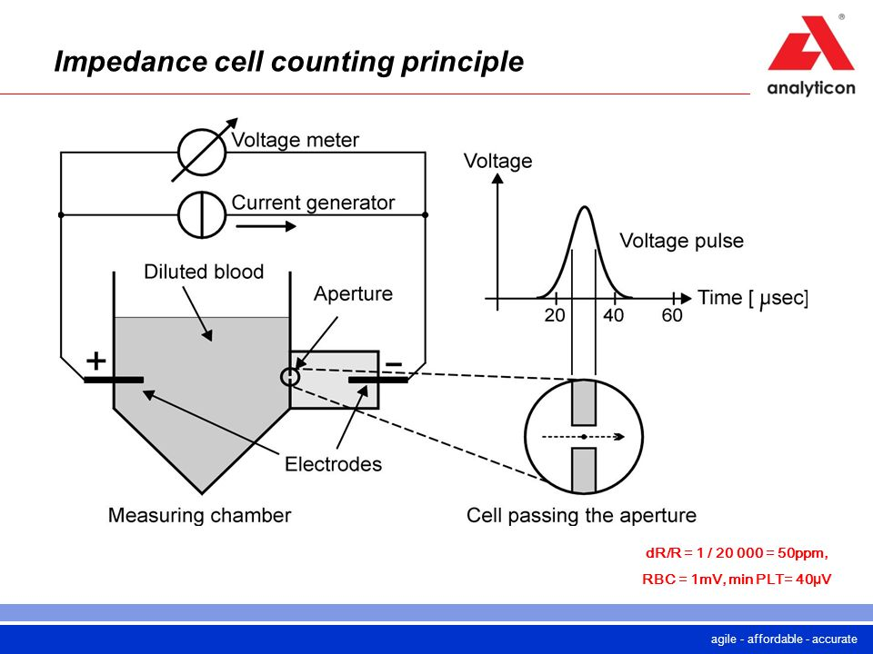 agile - affordable - accurate Impedance cell counting principle dR/R = 1 / 20 000 = 50ppm, RBC = 1mV, min PLT= 40 µ V