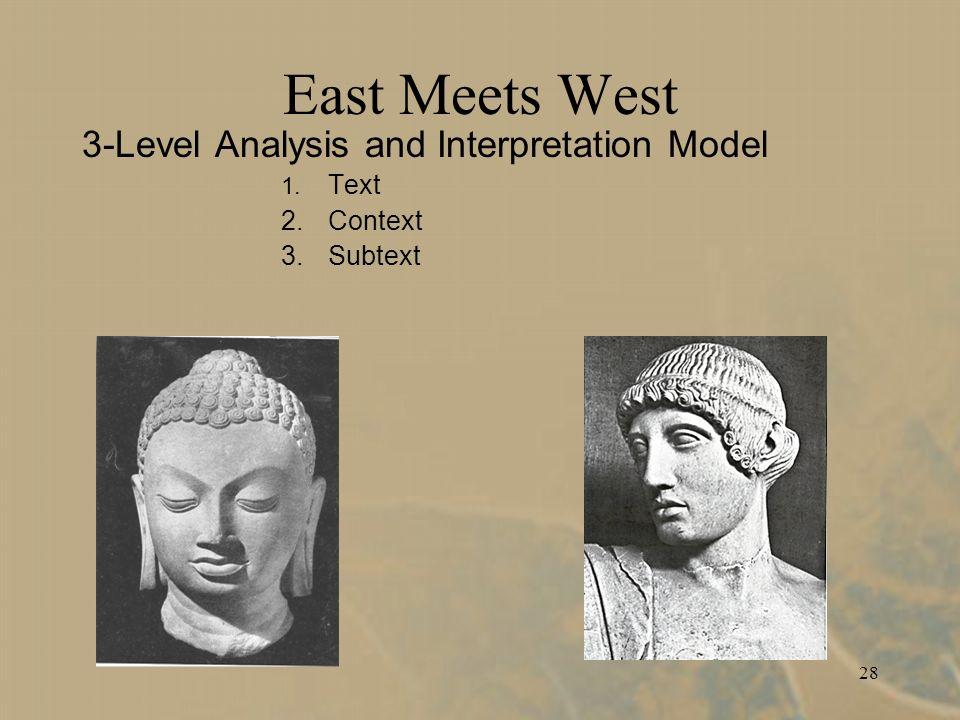 28 East Meets West 3-Level Analysis and Interpretation Model 1. Text 2. Context 3. Subtext
