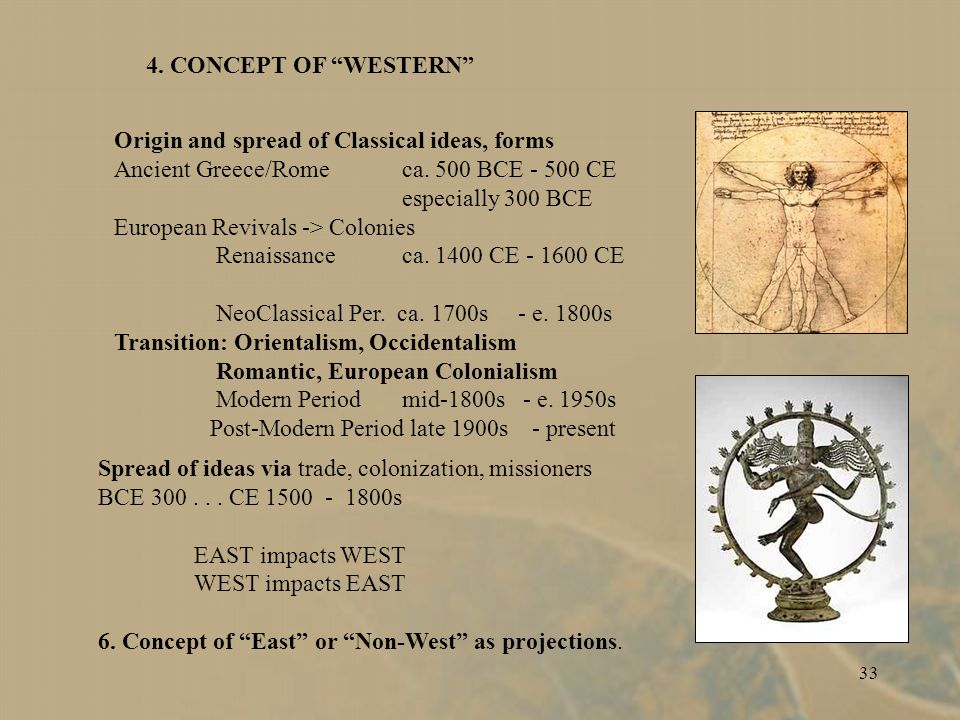 32 Spread of European Colonization, 1600-1700. www.lib.utexas.edu/maps/historical/ history_world.html