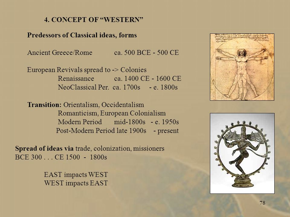 77 CONCEPT OF WESTERN Origin and spread of ideas, forms Ancient Greece/Romeca.