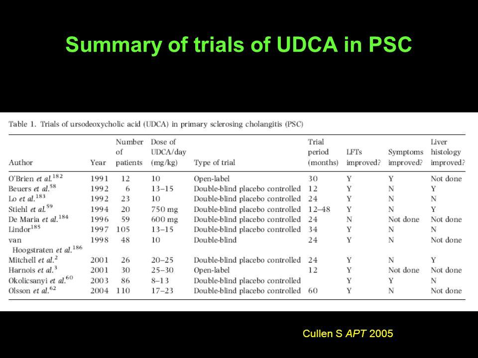 Summary of trials of UDCA in PSC Cullen S APT 2005