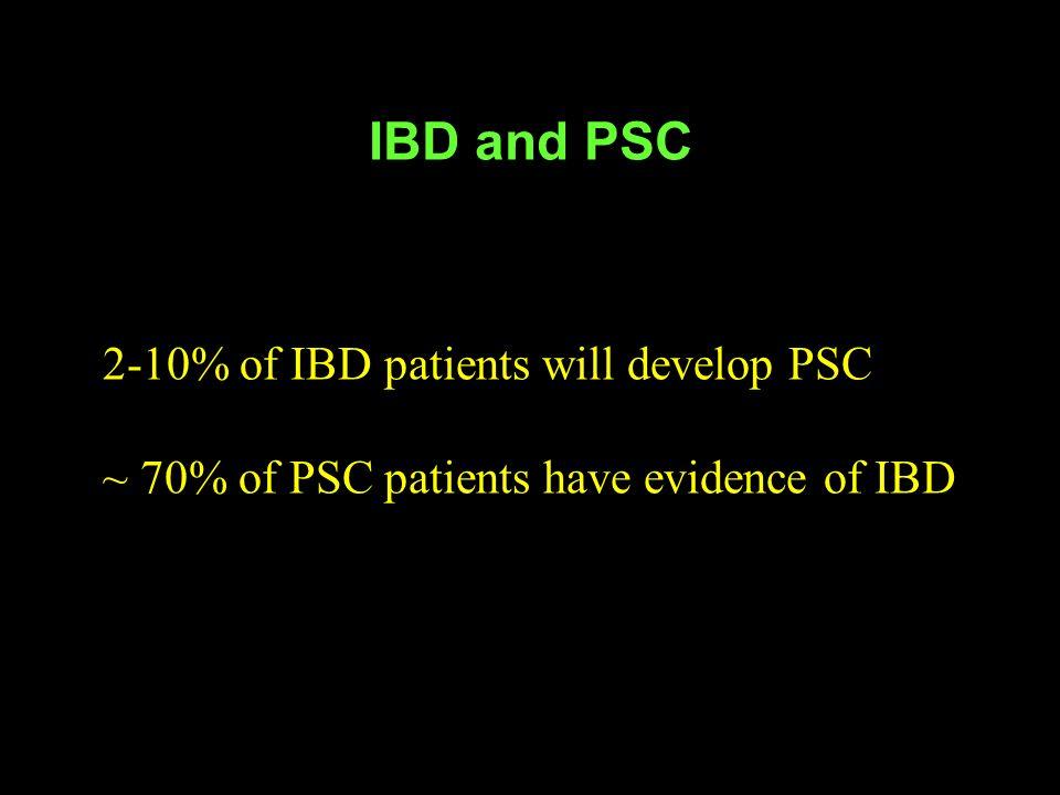 Pathogenesis of PSC Multifactorial/ Complex Cellular immunity Autoimmunity.