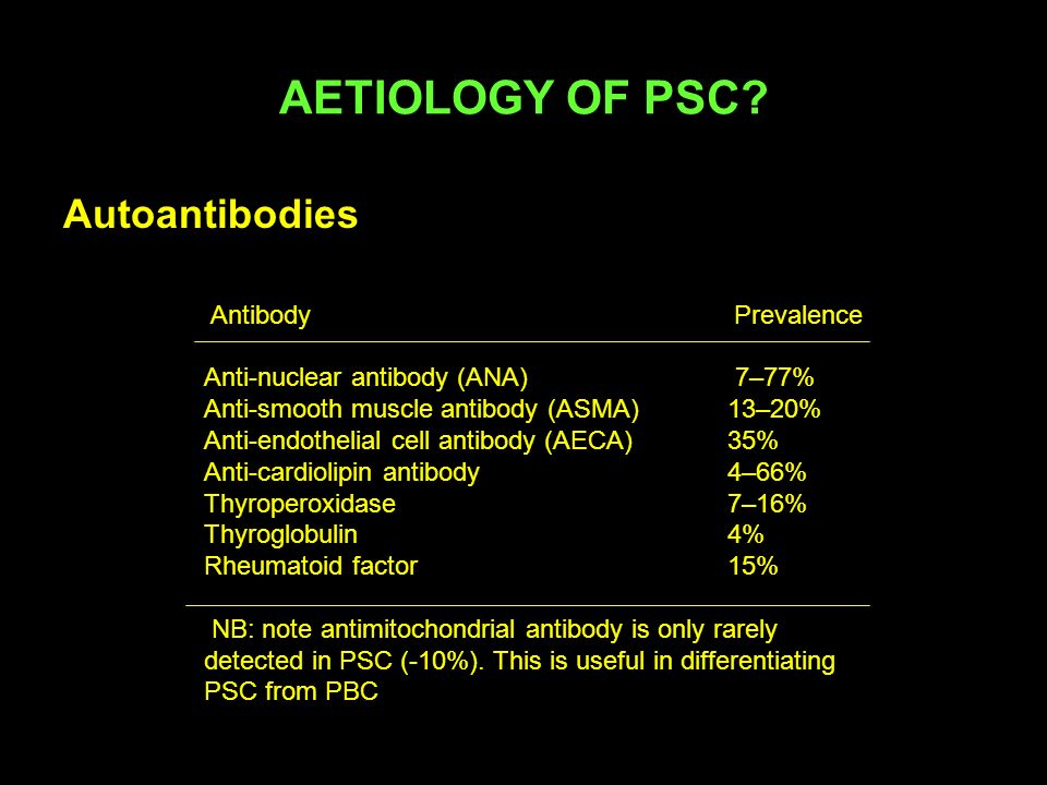 Biliary Strictures and Cholangiocarcinoma Dominant Strictures –Extrahepatic ducts –Prevalence 35-45% –Stenting or dilatation.