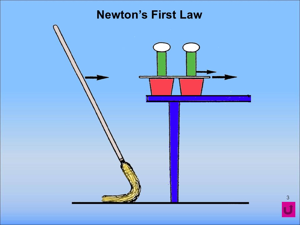 Newtons First Law 2 4