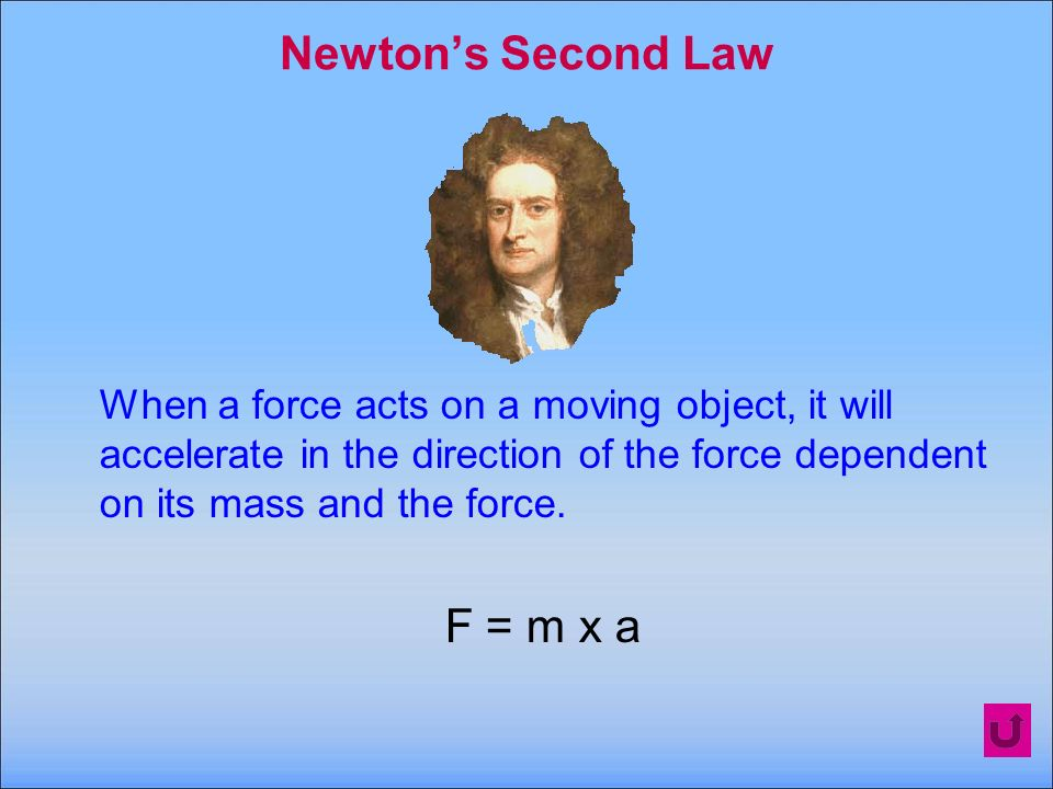 Newtons First Law 0