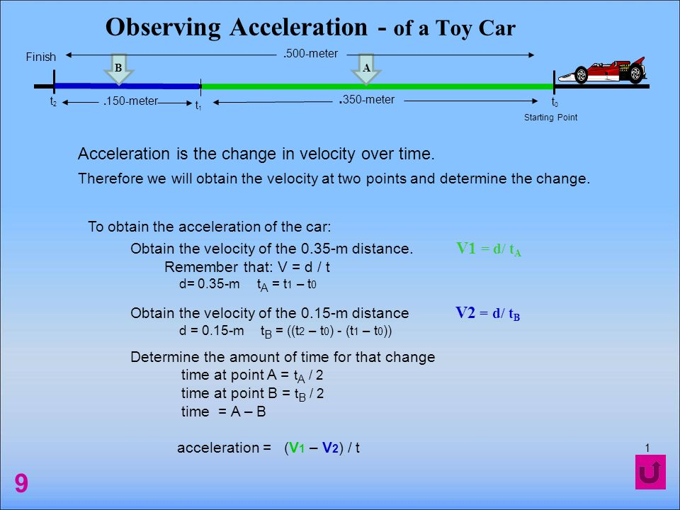 Newtons Second Law When a force acts on a moving object, it will accelerate in the direction of the force dependent on its mass and the force.