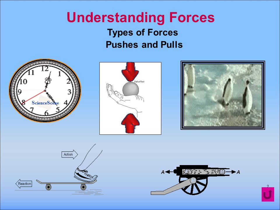 Observing Forces Bubble Level Accelerometer It moves towards the center of rotation Circular It moves backward Backward It moves forward Forward It remains constant None Direction of FORCE ( movement of the accelerometer bubble ) Movement of the Car 8