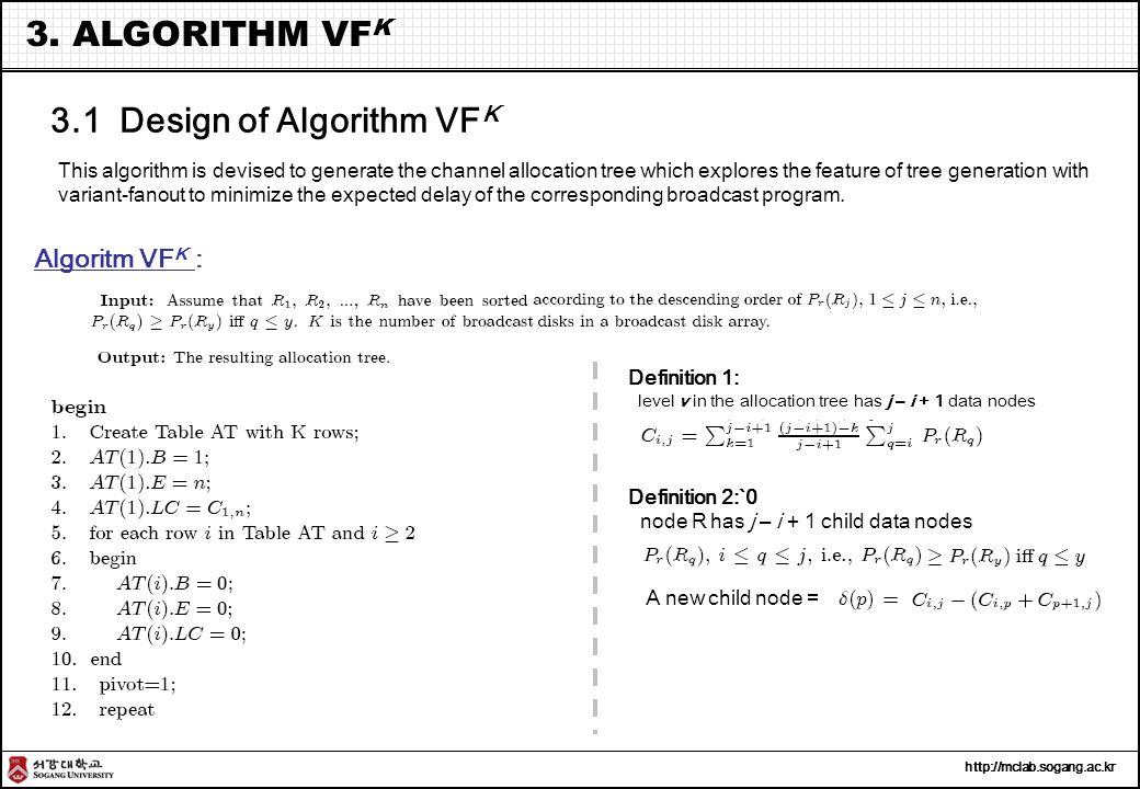 http://mclab.sogang.ac.kr 3.ALGORITHM VF K Procedure Partion( R i, R i+1, …, R j ) : 1.