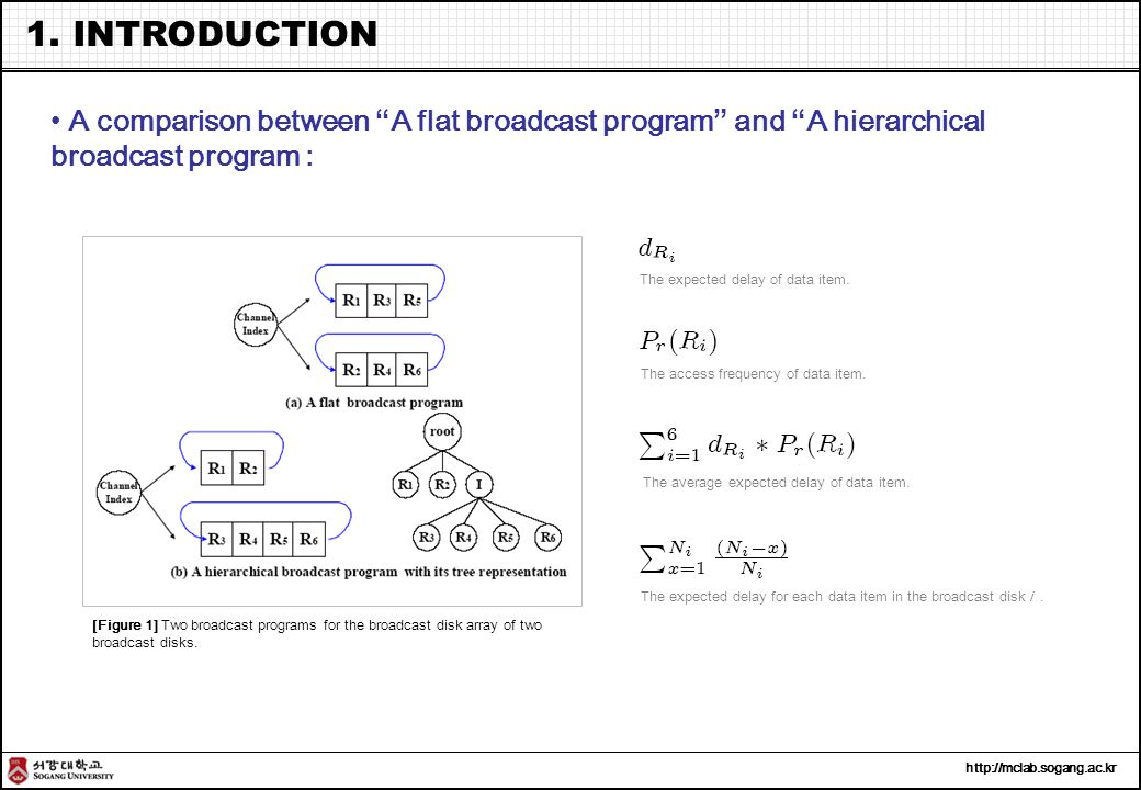 http://mclab.sogang.ac.kr 1. INTRODUCTION A comparison between A flat broadcast program and A hierarchical broadcast program : [Figure 1] Two broadcas
