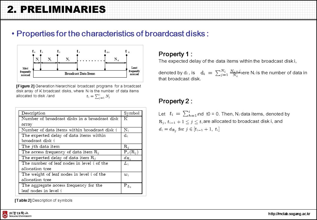 http://mclab.sogang.ac.kr Properties for the characteristics of broardcast disks : The average expected delay of all data items in a broadcast disk array of K broadcast disks can be formulated as follows.
