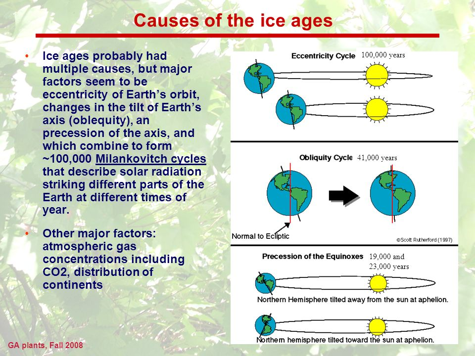 GA plants, Fall 2008 Causes of the ice ages Ice ages probably had multiple causes, but major factors seem to be eccentricity of Earths orbit, changes in the tilt of Earths axis (oblequity), an precession of the axis, and which combine to form ~100,000 Milankovitch cycles that describe solar radiation striking different parts of the Earth at different times of year.