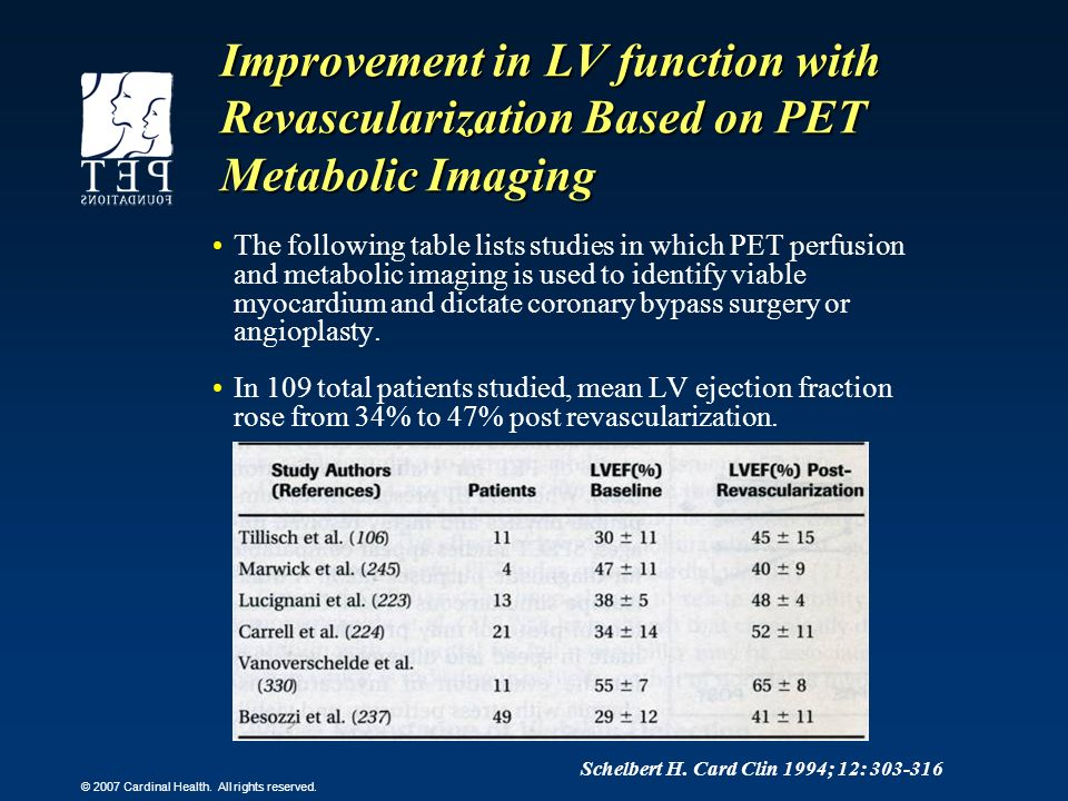 © 2007 Cardinal Health. All rights reserved. Improvement in LV function with Revascularization Based on PET Metabolic Imaging The following table list