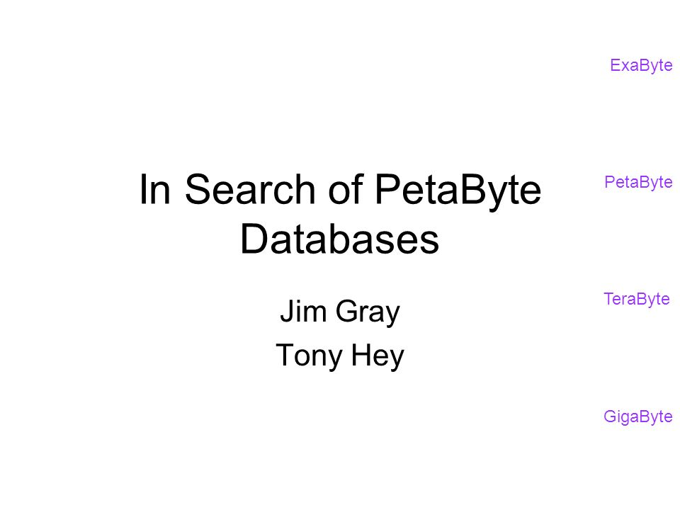 GigaByte TeraByte PetaByte ExaByte AOL (msn) (1PB?) 10 B transactions per day (10% of that) Huge storage Huge traffic Lots of eye candy DB used for security/accounting.