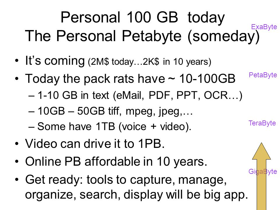 GigaByte TeraByte PetaByte ExaByte 10 TB An Image Database: TerraServer Snapshot of the USA (1 meter granularity) –10,000,000,000,000 (=10^13) sq meters –== 15TB raw (some duplicates) –== 5 TB cooked 5x compression + Image pyramid + gazetteer Interesting things: –Its all in the Database –Clustered (allows flaky hardware, online upgrade) –Triplexed – snapshot each night