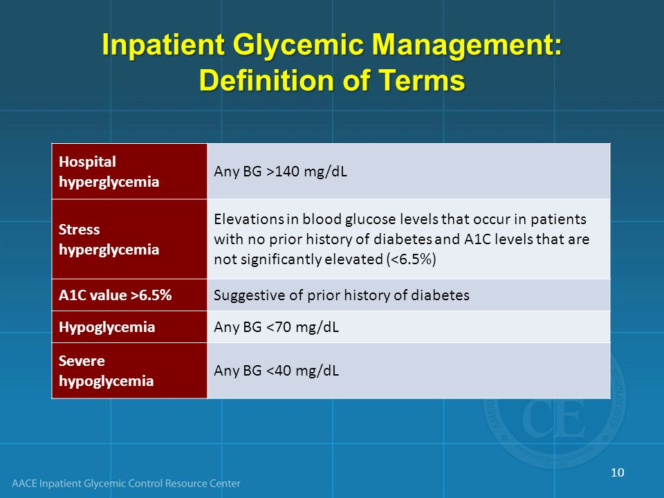 Inpatient Glycemic Management: Definition of Terms Hospital hyperglycemia Any BG >140 mg/dL Stress hyperglycemia Elevations in blood glucose levels th