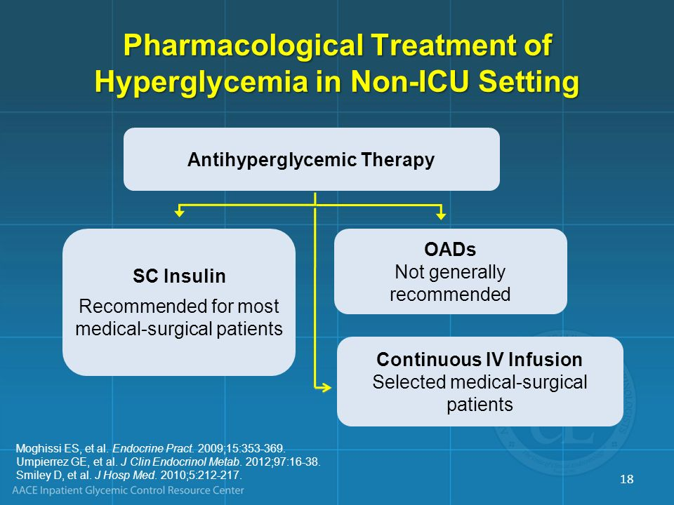 Antihyperglycemic Therapy SC Insulin Recommended for most medical-surgical patients OADs Not generally recommended Continuous IV Infusion Selected med