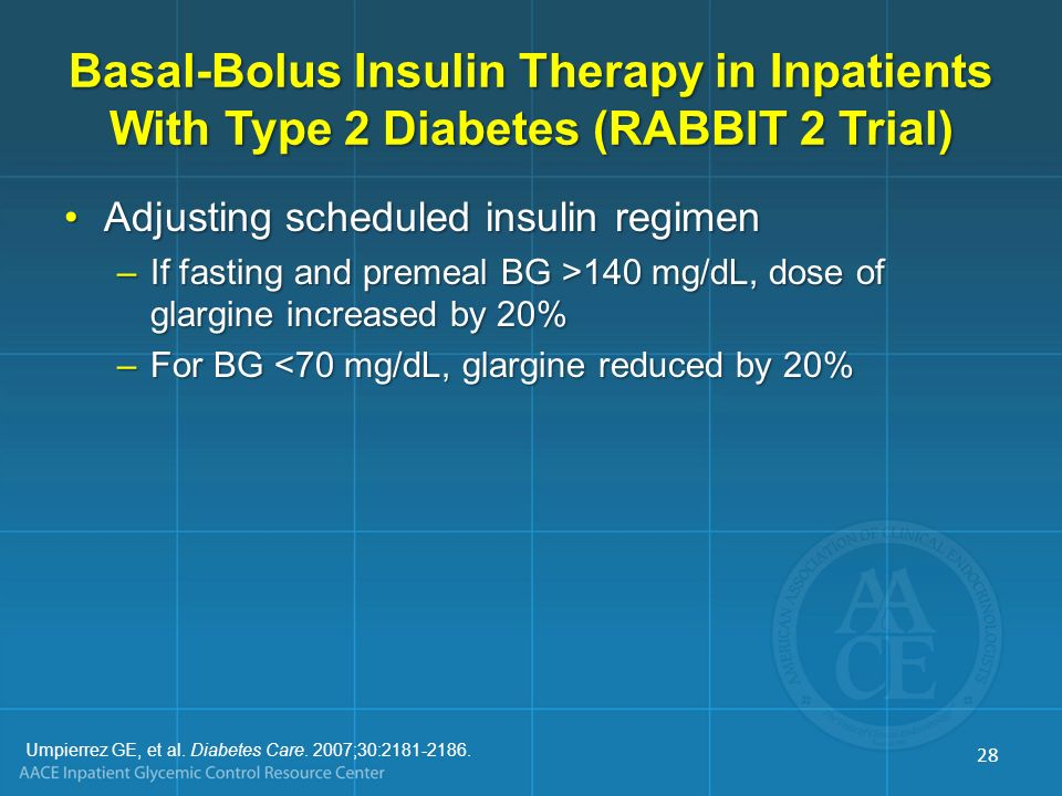 Basal-Bolus Insulin Therapy in Inpatients With Type 2 Diabetes (RABBIT 2 Trial) Adjusting scheduled insulin regimenAdjusting scheduled insulin regimen