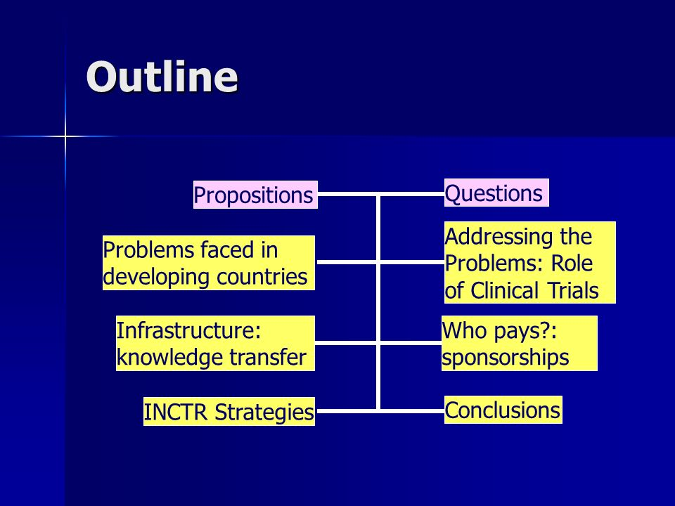 Outline Propositions Questions Problems faced in developing countries Addressing the Problems: Role of Clinical Trials Infrastructure: knowledge transfer Who pays : sponsorships INCTR Strategies Conclusions