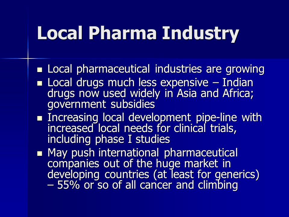 Local Pharma Industry Local pharmaceutical industries are growing Local pharmaceutical industries are growing Local drugs much less expensive – Indian