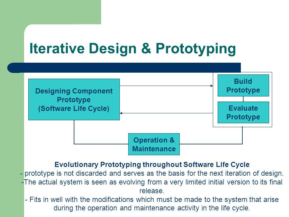 Iterative Design & Prototyping Designing Component Prototype (Software Life Cycle) Operation & Maintenance Build Prototype Evaluate Prototype Evolutio