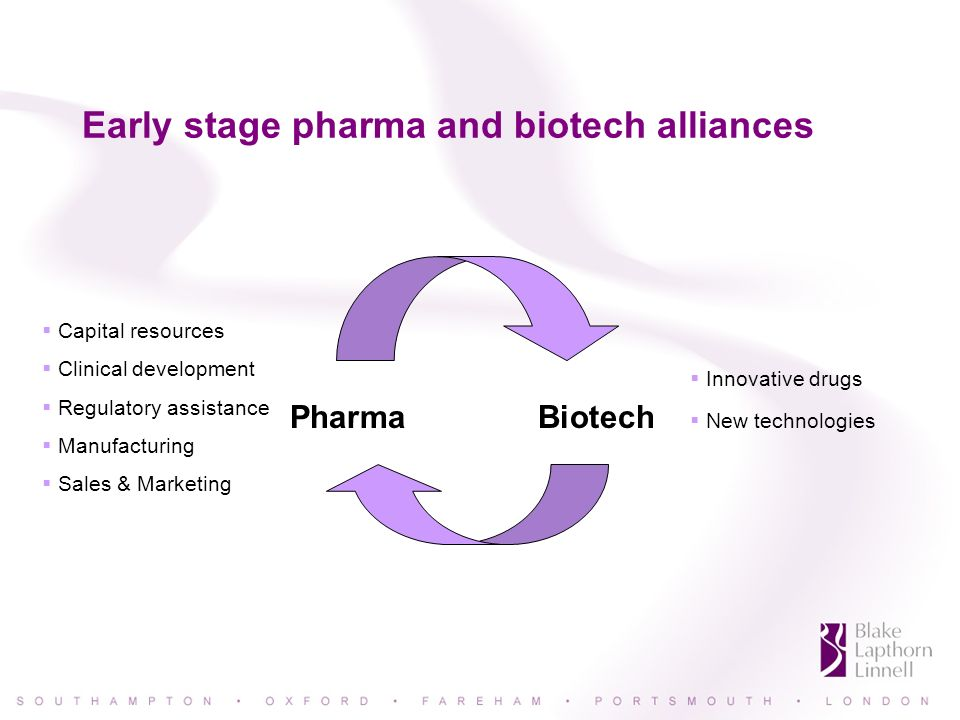 Early stage pharma and biotech alliances PharmaBiotech Innovative drugs New technologies Capital resources Clinical development Regulatory assistance Manufacturing Sales & Marketing