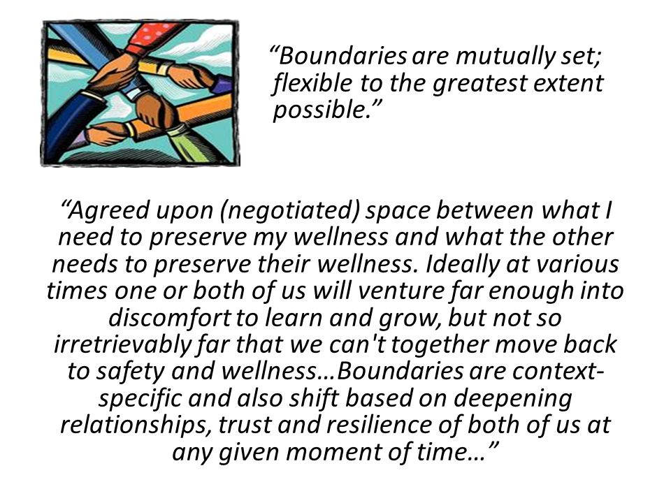 Boundaries are mutually set; flexible to the greatest extent possible. Agreed upon (negotiated) space between what I need to preserve my wellness and