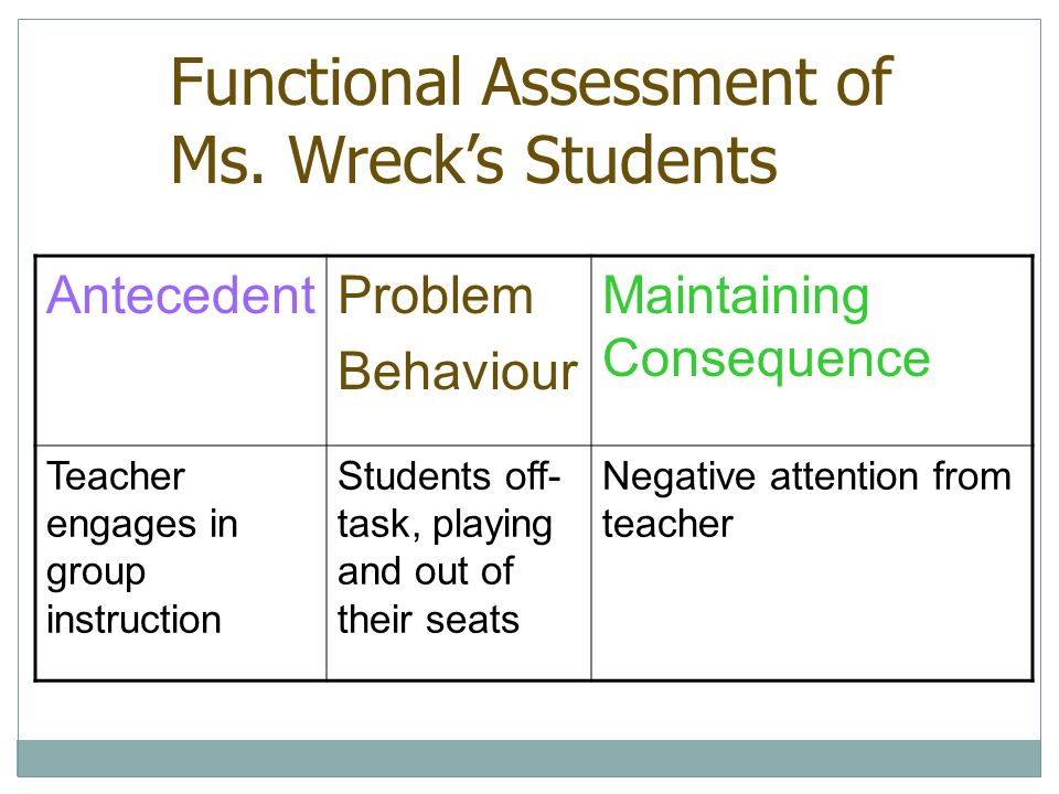 AntecedentProblem Behaviour Maintaining Consequence Teacher engages in group instruction Students off- task, playing and out of their seats Negative a