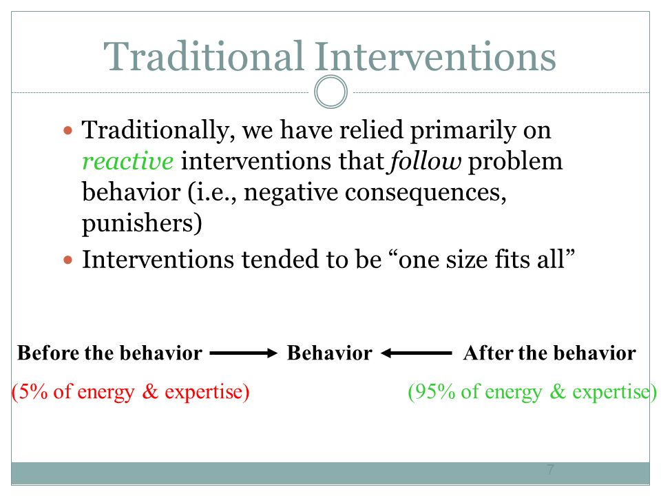Behavior Interventions Movement Breaks Provide frequent opportunities for movement within the classroom (e.g.
