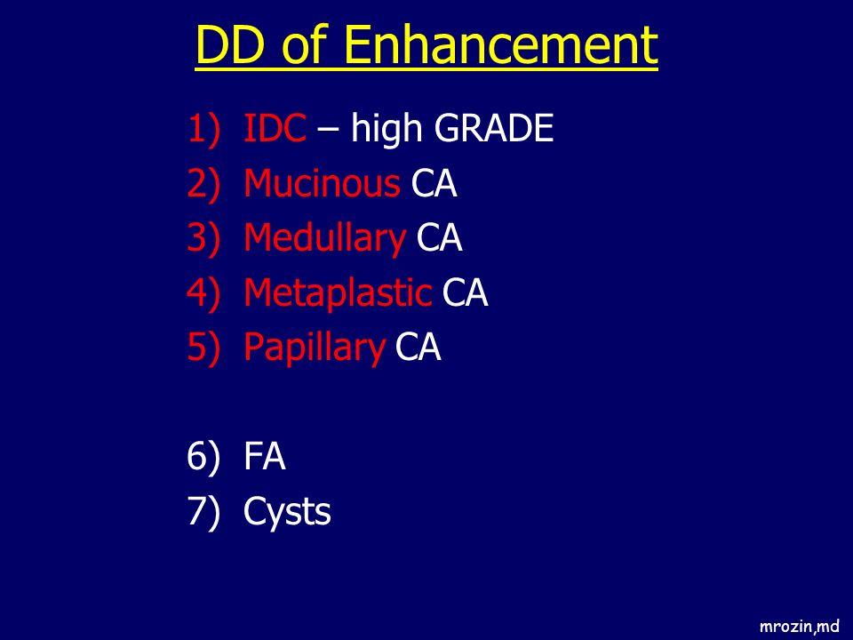 mrozin,md DD of Enhancement 1)IDC – high GRADE 2)Mucinous CA 3)Medullary CA 4)Metaplastic CA 5)Papillary CA 6)FA 7)Cysts