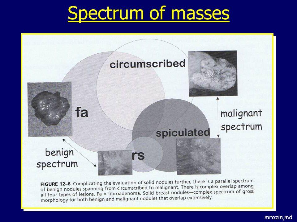 mrozin,md Spectrum of masses