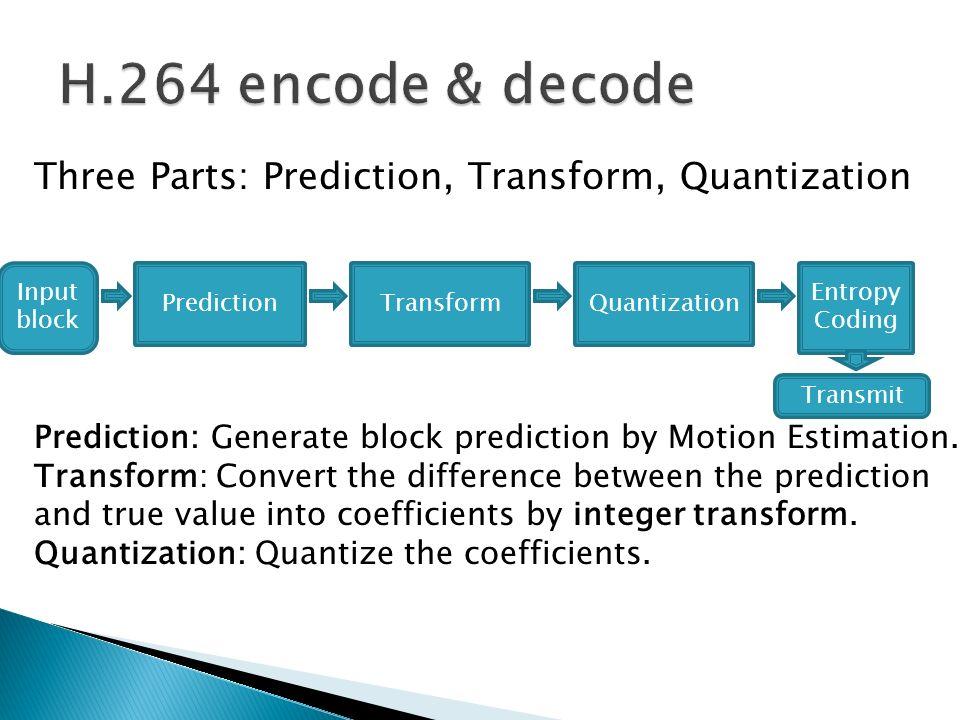 Three Parts: Prediction, Transform, Quantization PredictionTransformQuantization Input block Entropy Coding Prediction: Generate block prediction by M