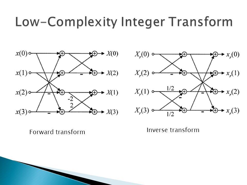 Forward transform Inverse transform