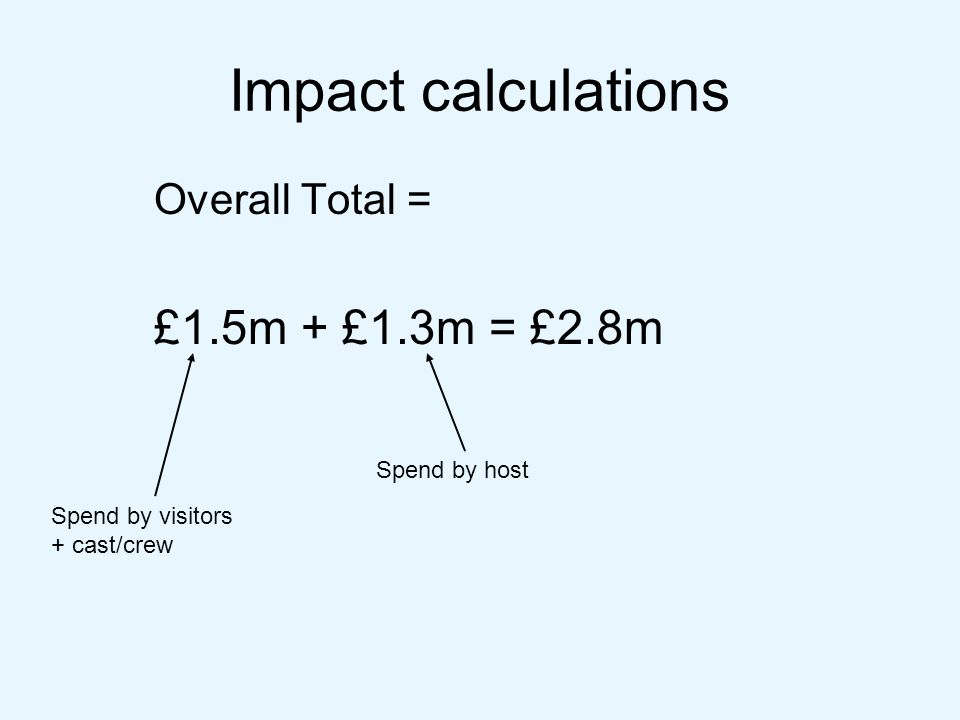 Impact calculations Overall Total = £1.5m + £1.3m = £2.8m Spend by visitors + cast/crew Spend by host