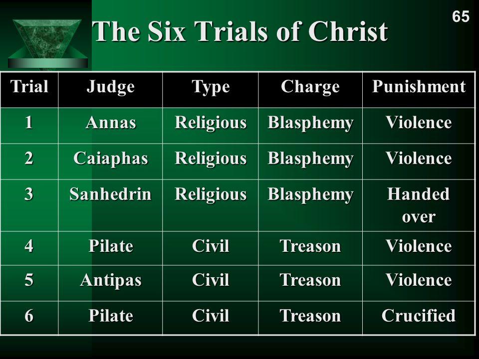 The Six Trials of Christ TrialJudgeTypeChargePunishment 1AnnasReligiousBlasphemyViolence 2CaiaphasReligiousBlasphemyViolence 3SanhedrinReligiousBlasph