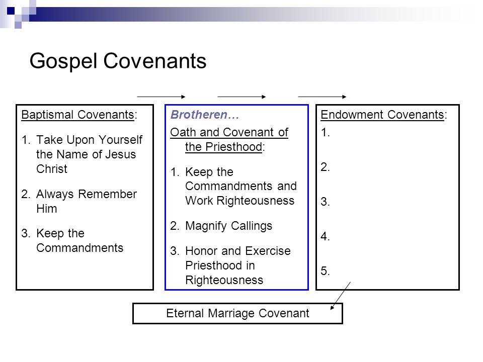 Elder Ballard: Keeping Lifes Demands in Balance Gospel Covenants Baptismal Covenants: 1.Take Upon Yourself the Name of Jesus Christ 2. Always Remember