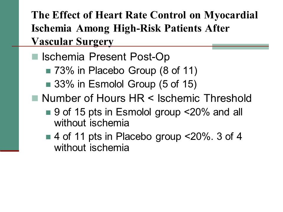 The Effect of Heart Rate Control on Myocardial Ischemia Among High-Risk Patients After Vascular Surgery Ischemia Present Post-Op 73% in Placebo Group (8 of 11) 33% in Esmolol Group (5 of 15) Number of Hours HR < Ischemic Threshold 9 of 15 pts in Esmolol group <20% and all without ischemia 4 of 11 pts in Placebo group <20%.