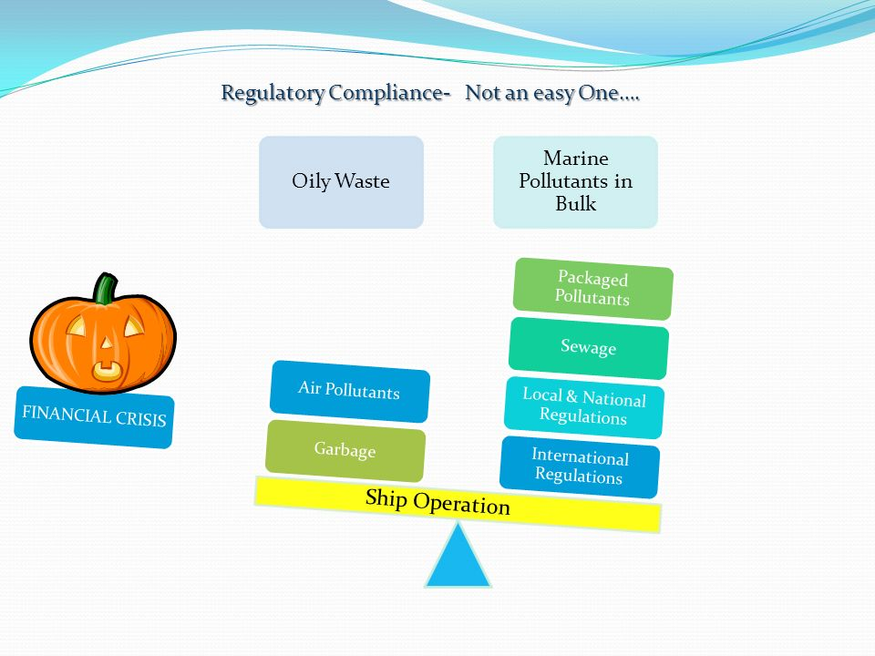 Oily Waste Marine Pollutants in Bulk International Regulations Local & National Regulations Sewage Packaged Pollutants GarbageAir Pollutants Ship Operation Regulatory Compliance- Not an easy One….