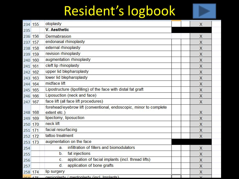 Residents logbook