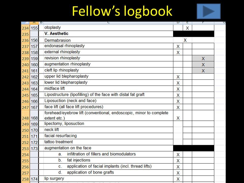 Fellows logbook