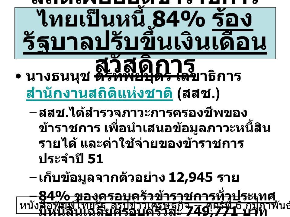 84% (.) –. 51 – 12,945 –84% 749,771 41,139 -- 6 2009 06:32:35.