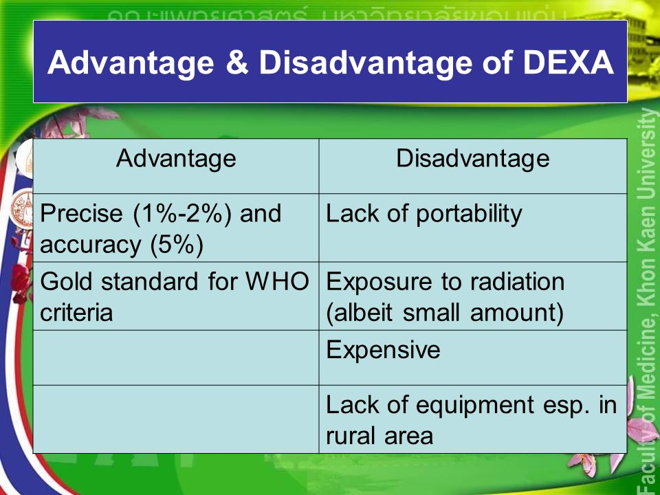 Advantage & Disadvantage of DEXA AdvantageDisadvantage Precise (1%-2%) and accuracy (5%) Lack of portability Gold standard for WHO criteria Exposure to radiation (albeit small amount) Expensive Lack of equipment esp.