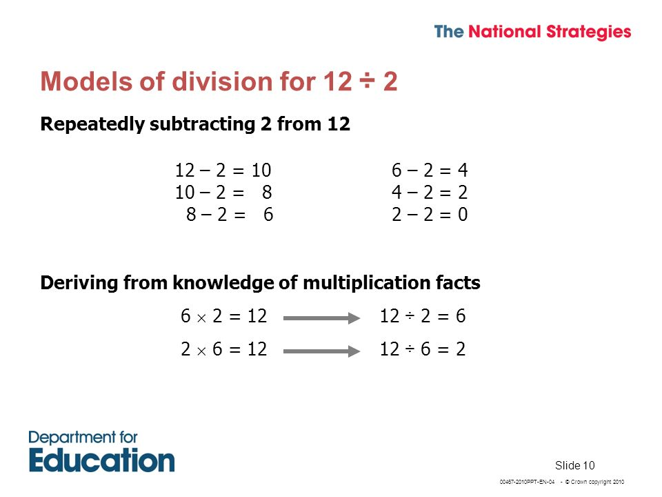 00467-2010PPT-EN-04 - © Crown copyright 2010 Models of division for 12 ÷ 2 Repeatedly subtracting 2 from 12 Deriving from knowledge of multiplication