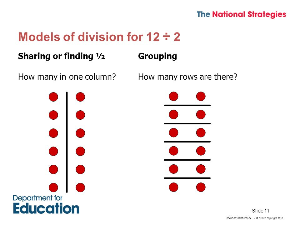 00467-2010PPT-EN-04 - © Crown copyright 2010 Models of division for 12 ÷ 2 Sharing or finding ½ Grouping How many in one column?How many rows are ther