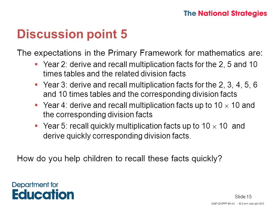 00467-2010PPT-EN-04 - © Crown copyright 2010 Discussion point 5 The expectations in the Primary Framework for mathematics are: Year 2: derive and recall multiplication facts for the 2, 5 and 10 times tables and the related division facts Year 3: derive and recall multiplication facts for the 2, 3, 4, 5, 6 and 10 times tables and the corresponding division facts Year 4: derive and recall multiplication facts up to 10 10 and the corresponding division facts Year 5: recall quickly multiplication facts up to 10 10 and derive quickly corresponding division facts.