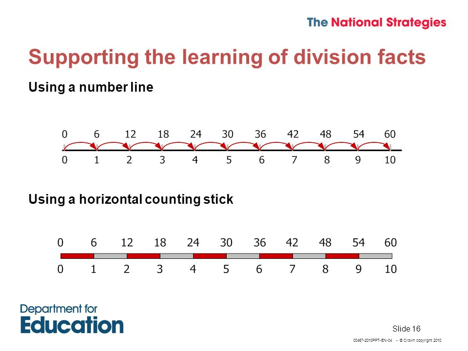 00467-2010PPT-EN-04 - © Crown copyright 2010 Supporting the learning of division facts Using a number line Using a horizontal counting stick Slide 16