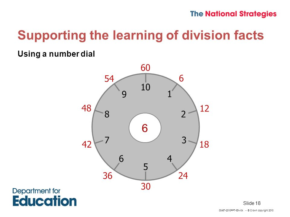 00467-2010PPT-EN-04 - © Crown copyright 2010 Supporting the learning of division facts Using a number dial Slide 18 6