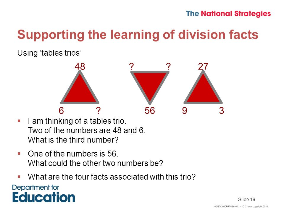 00467-2010PPT-EN-04 - © Crown copyright 2010 Supporting the learning of division facts Using tables trios I am thinking of a tables trio. Two of the n